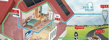 浩通能家用太阳能发电系统