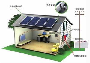 家用太阳能光伏发电系统解决方案